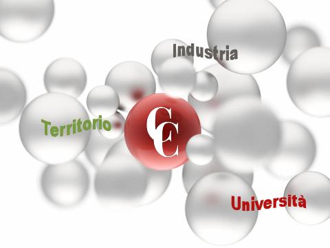 Attività Centro Ceramico, Industria, Università, Territorio