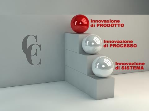 Innovazione di prodotto, di processo e di sistema